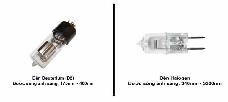 máy phan tích quang phổ 4