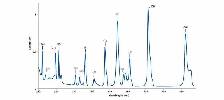 máy phân tích quang phổ 7