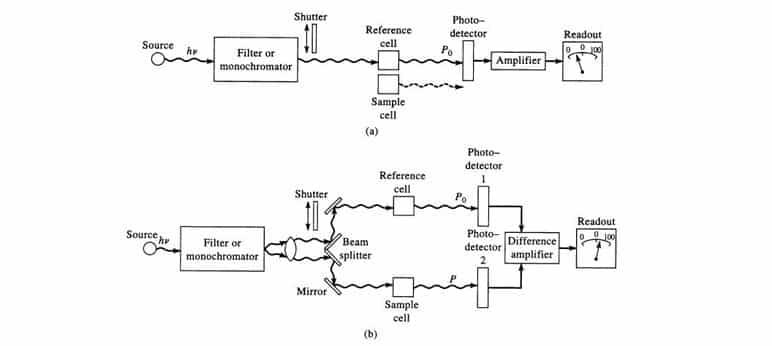 máy phân tích quang phổ 8
