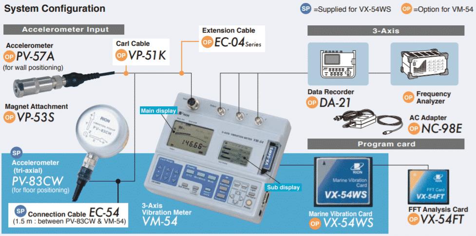 RION VM-54 Tri-Axial Vibration Meter 2