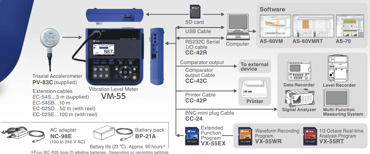 RION VM-55 Vibration Level Meter 2