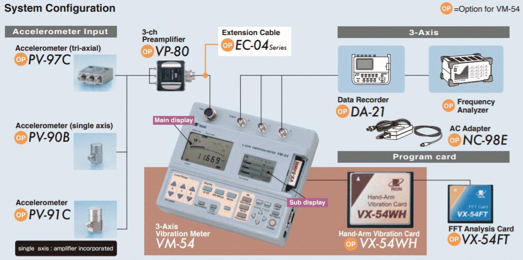 RION VM-54 Tri-Axial Vibration Meter 6